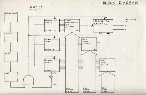 Block Diagram Sbd Ecg Electrocardiogram Ecg Design Ekg Design